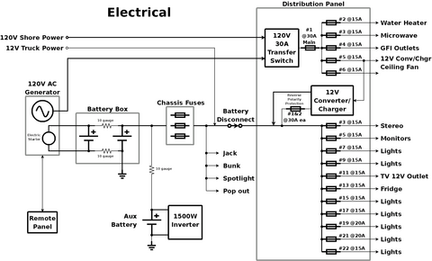 transfer switch wiring diagram generator onan transfer get free image about wiring diagram
